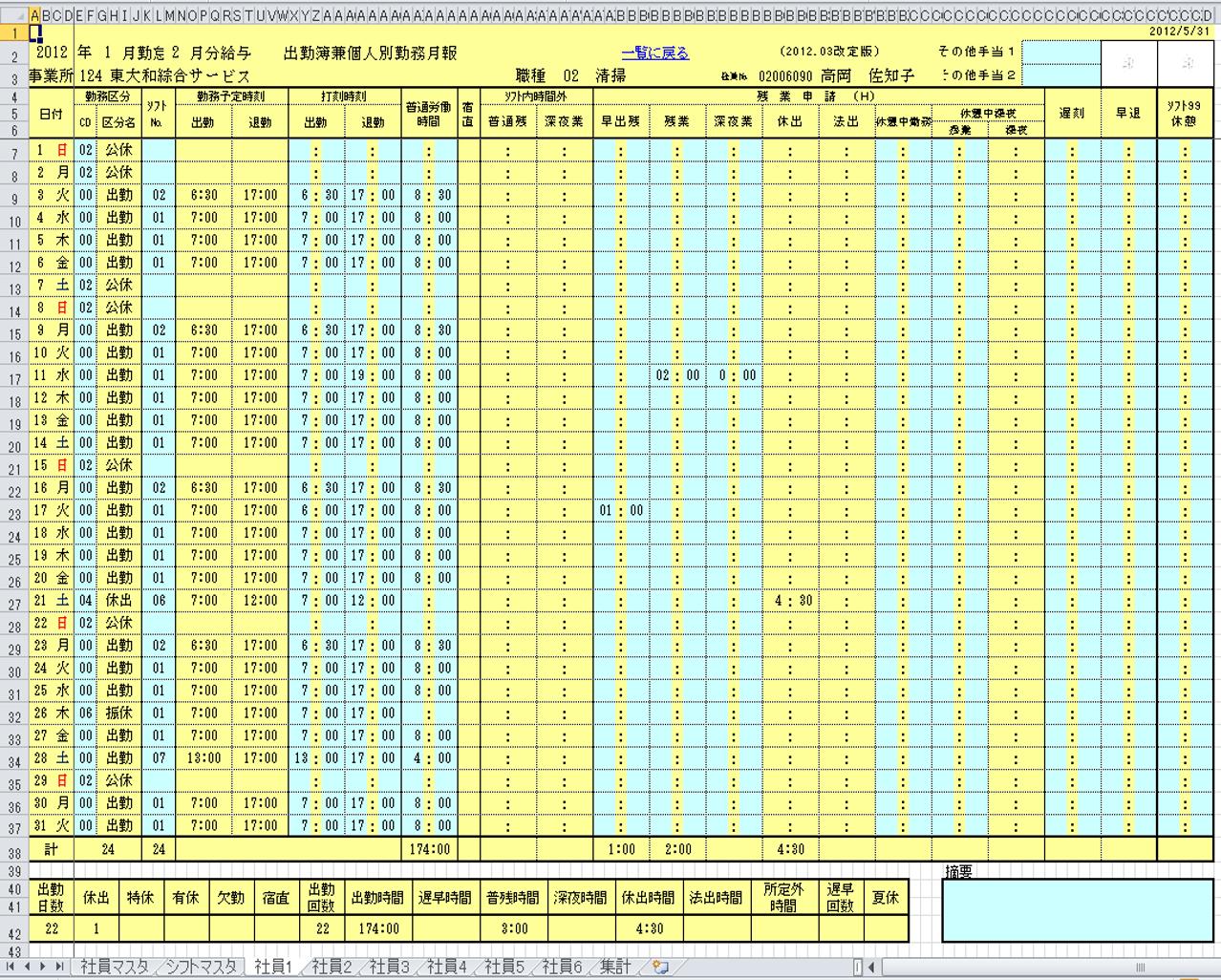 勤務集計chart11