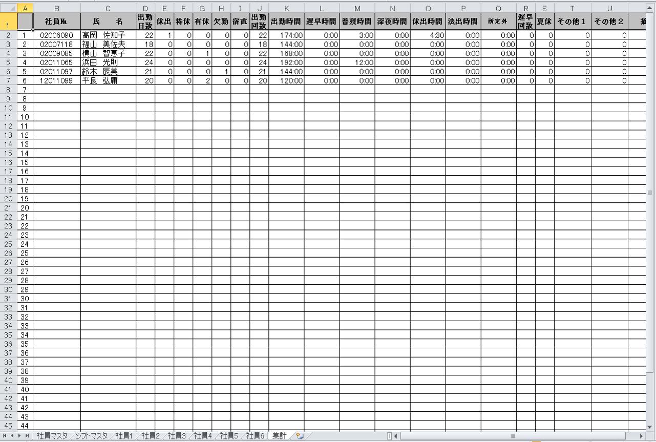 勤務集計chart12