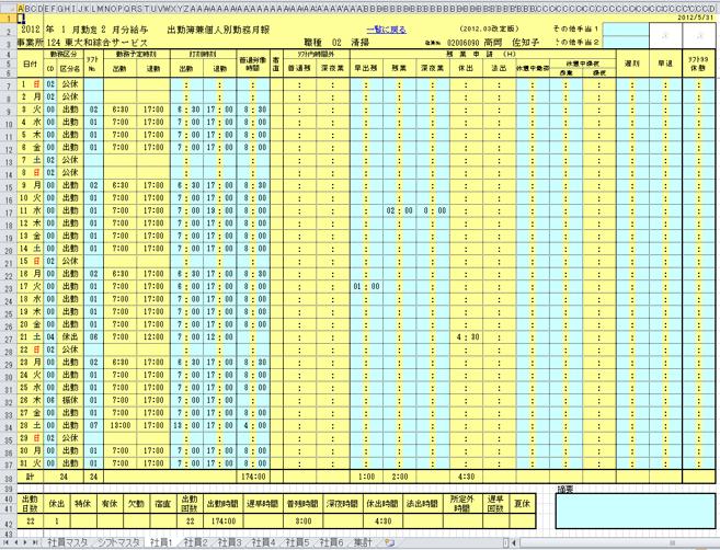勤務集計chart14